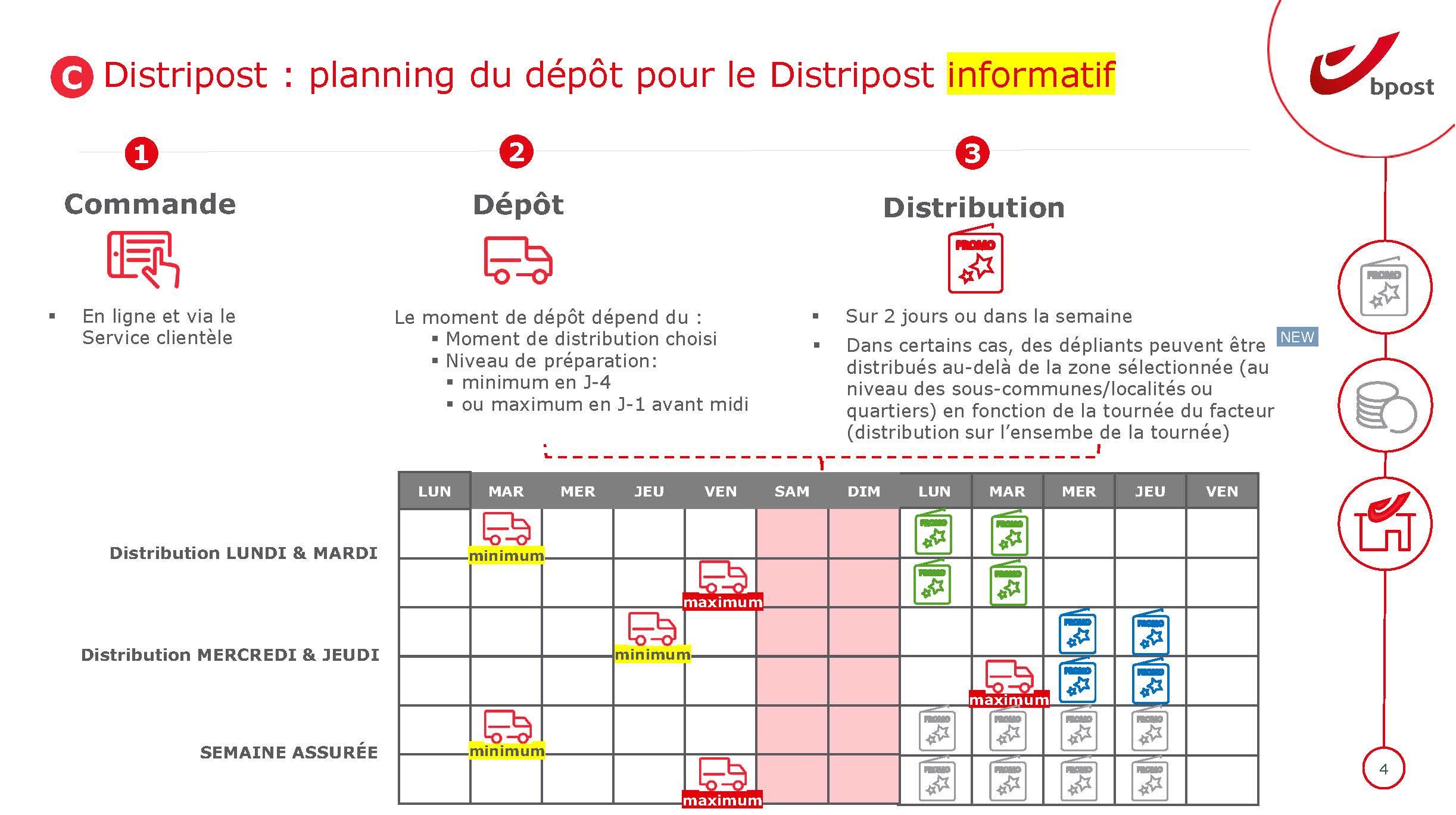 Bpost Modification Distribution Et Livraisons Page 4 Artoos Group